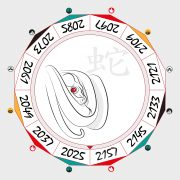 Ba Zi Astrology for Love (4) | Chinese Astrology